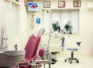 川西歯科医院の画像