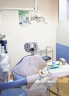 医療法人 祐歯会 とがし歯科医院の画像