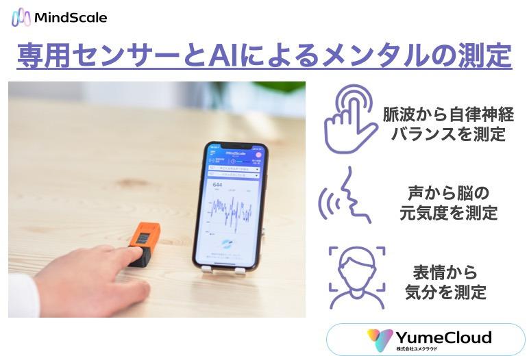 株式会社Yume Cloud Japan Tokyo Officeの画像
