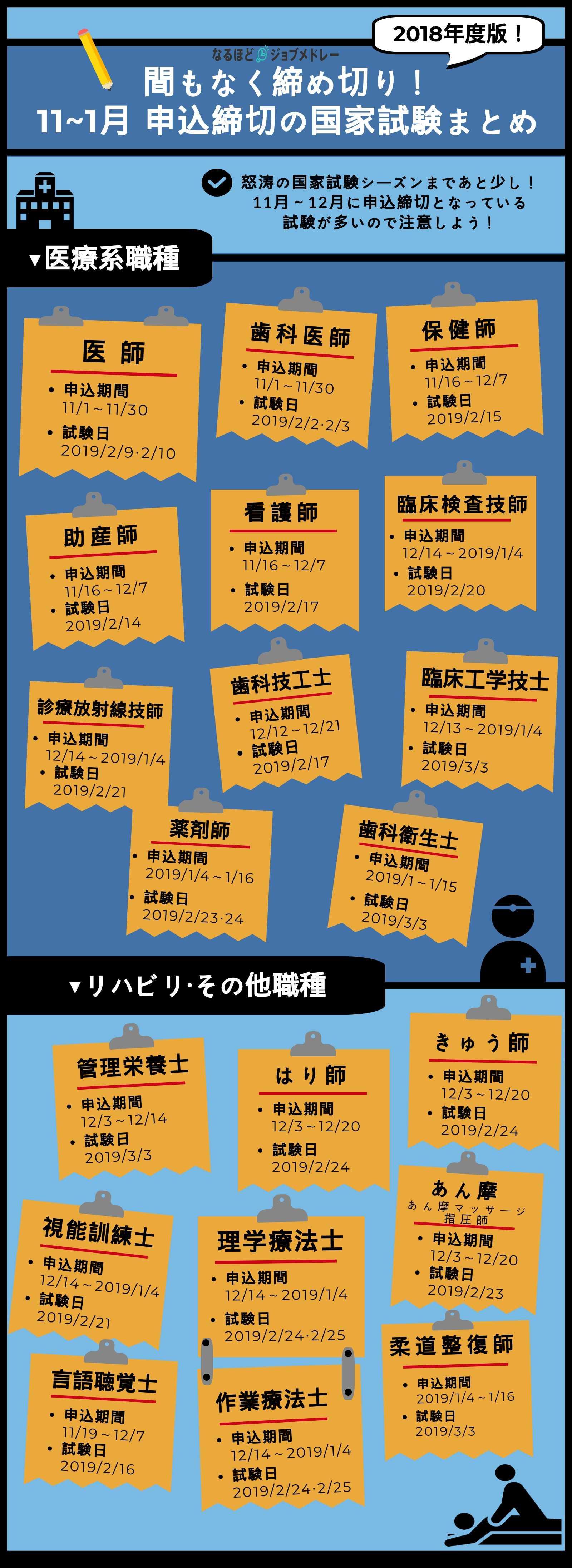 間もなく締め切り!11~1月申込締切の医療福祉系の国家試験まとめ!