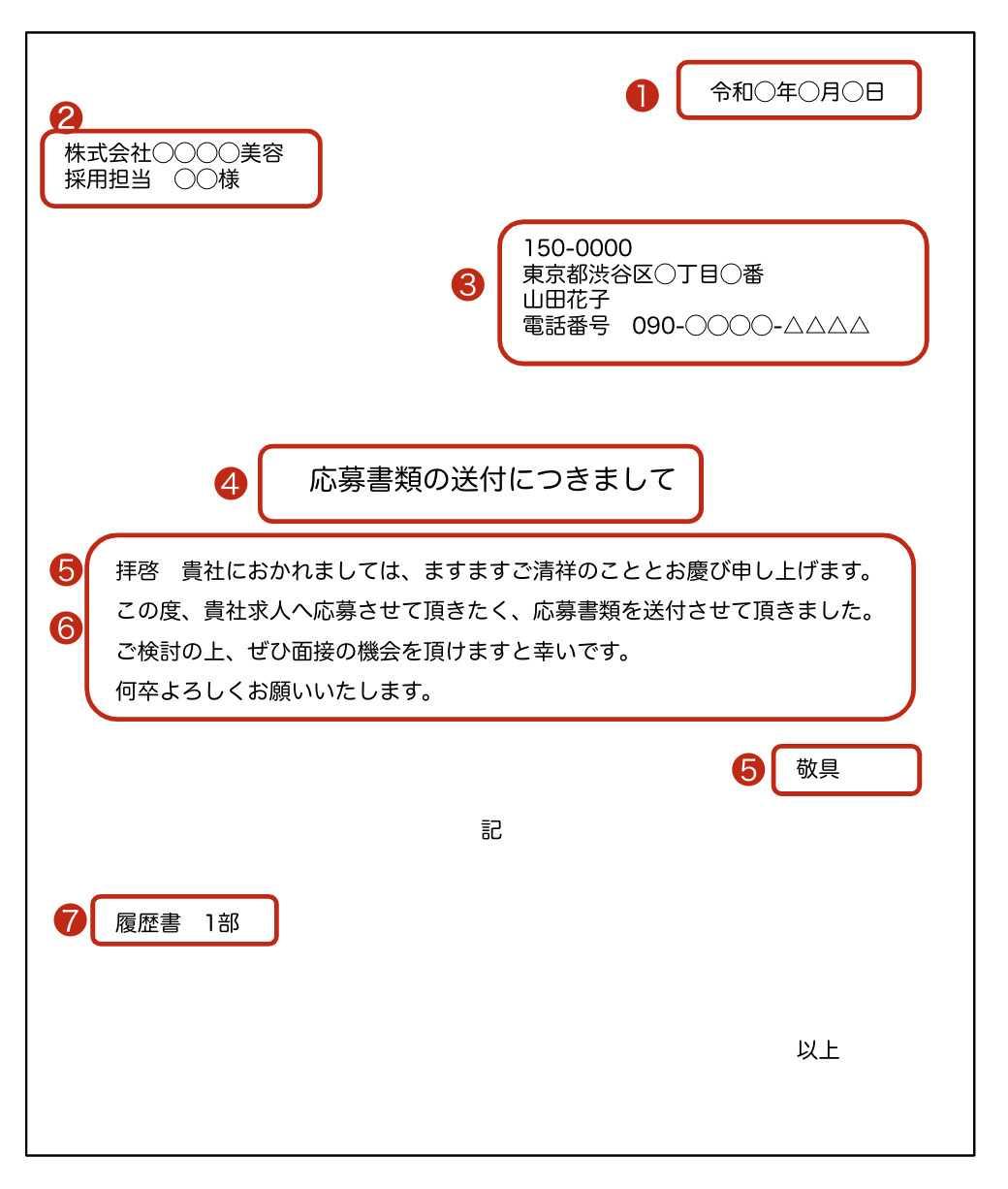 送付状(添え状)の書き方見本