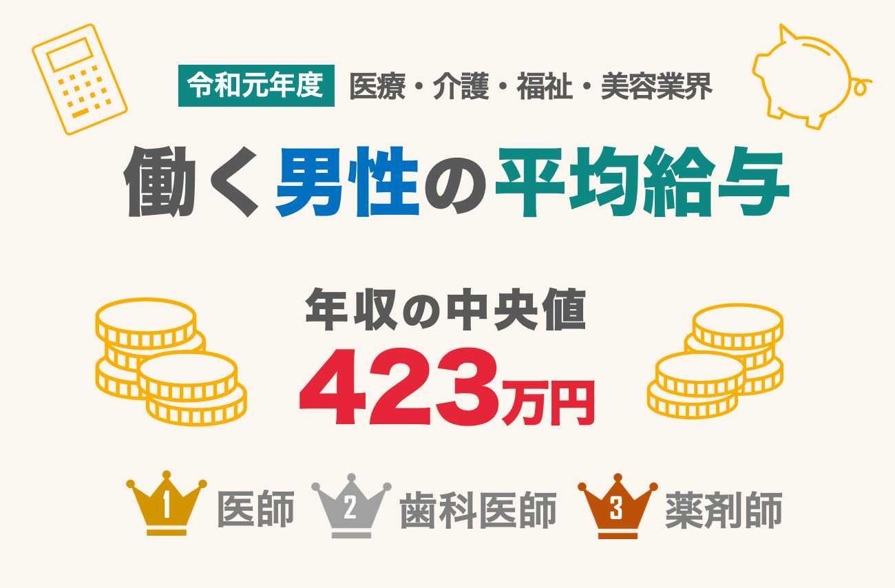働く男性の平均年収・月収・賞与は? 中央値は年収423万円!