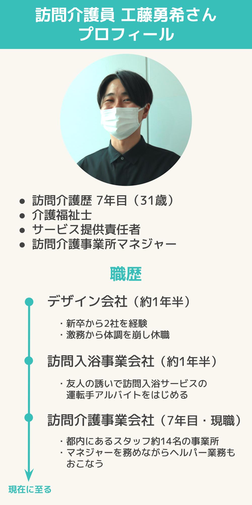 訪問介護員 工藤勇希さんプロフィール