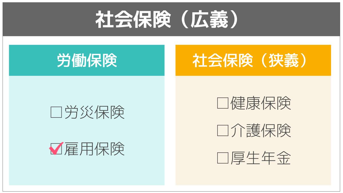 社会保険の基礎知識 雇用保険編