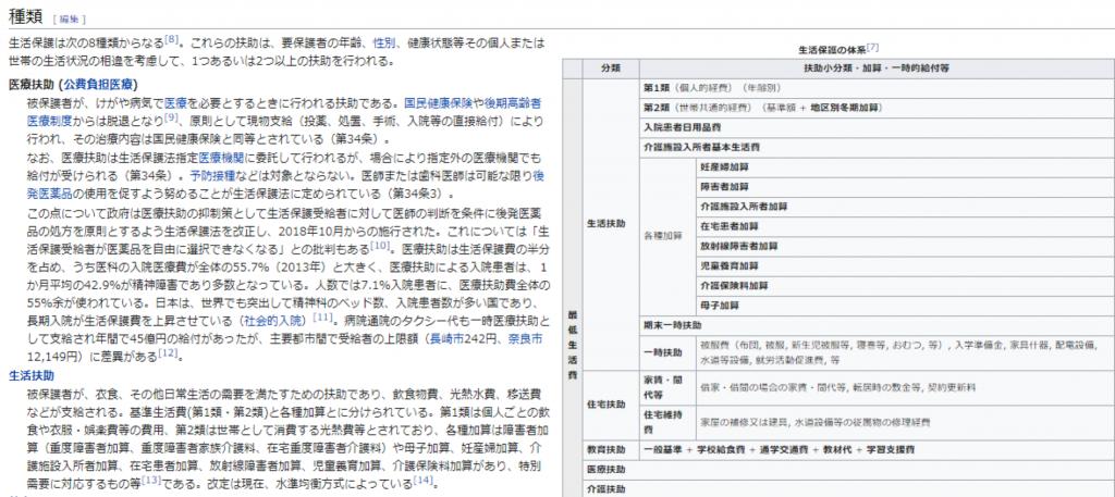 合格者体験記_社会福祉士_Wikipedia
