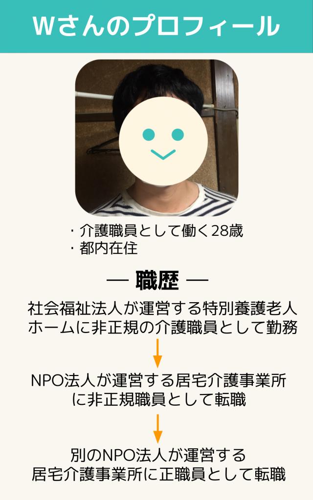 合格者体験記_社会福祉士_職歴