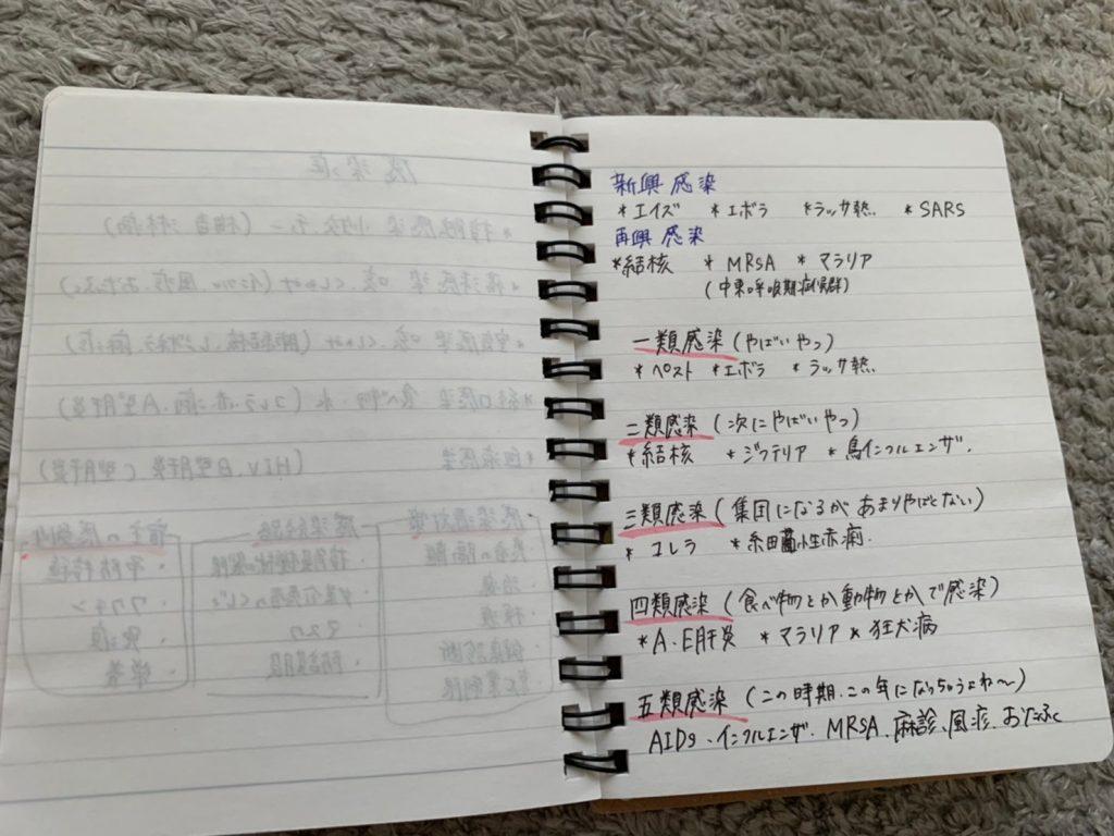 合格者体験記_歯科衛生士_ノート4