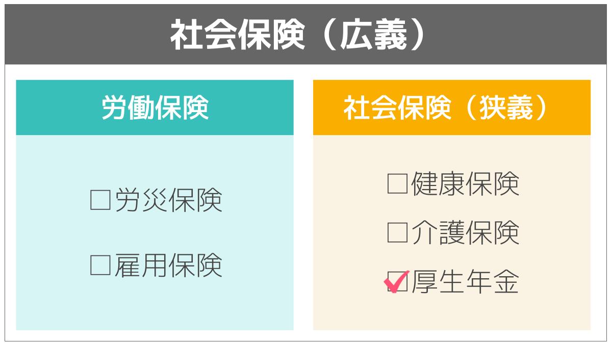 社会保険の基礎知識 厚生年金編