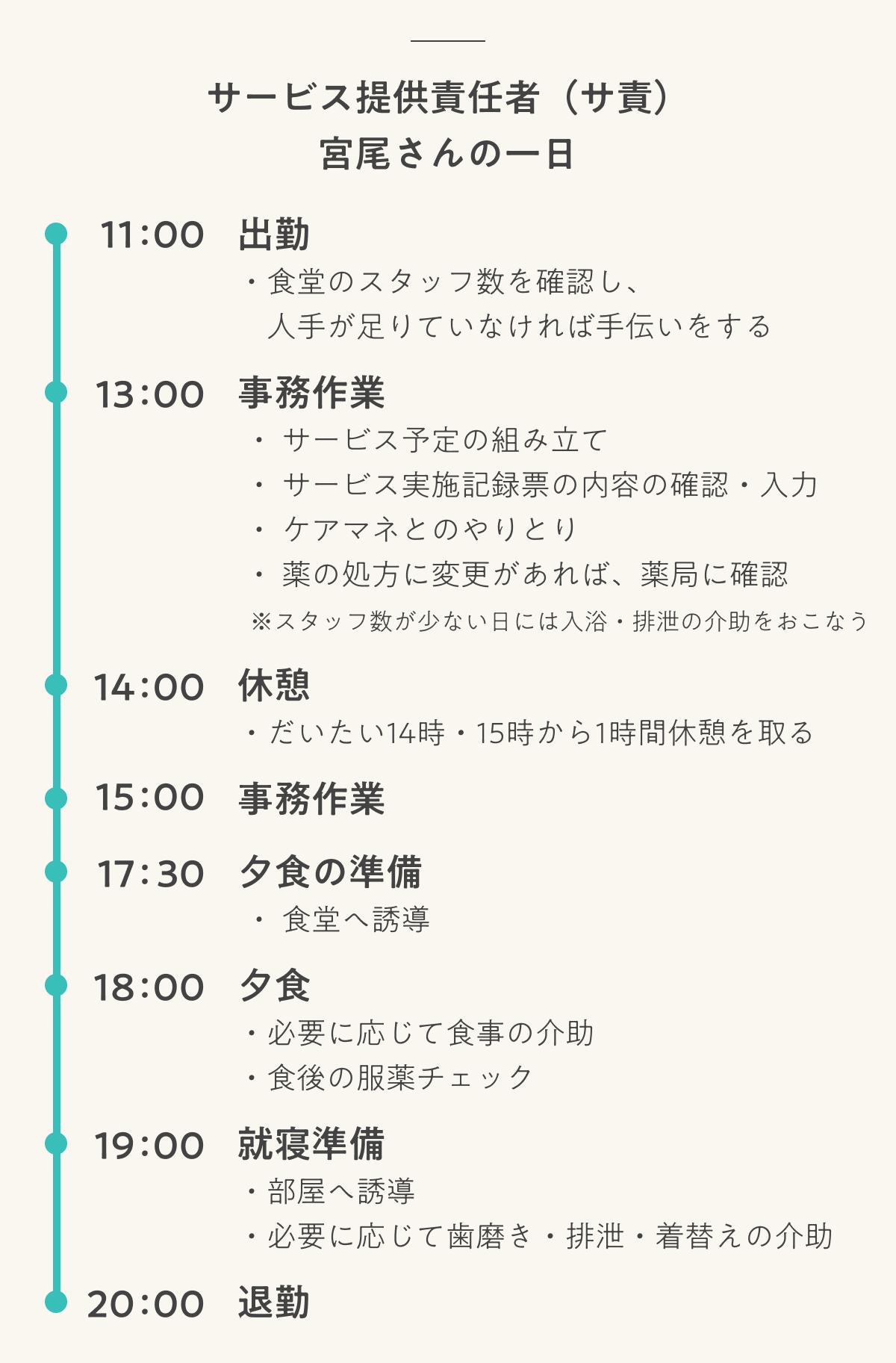 学研ココファン日吉7丁目 サービス提供責任者(サ責) 宮尾さんの一日