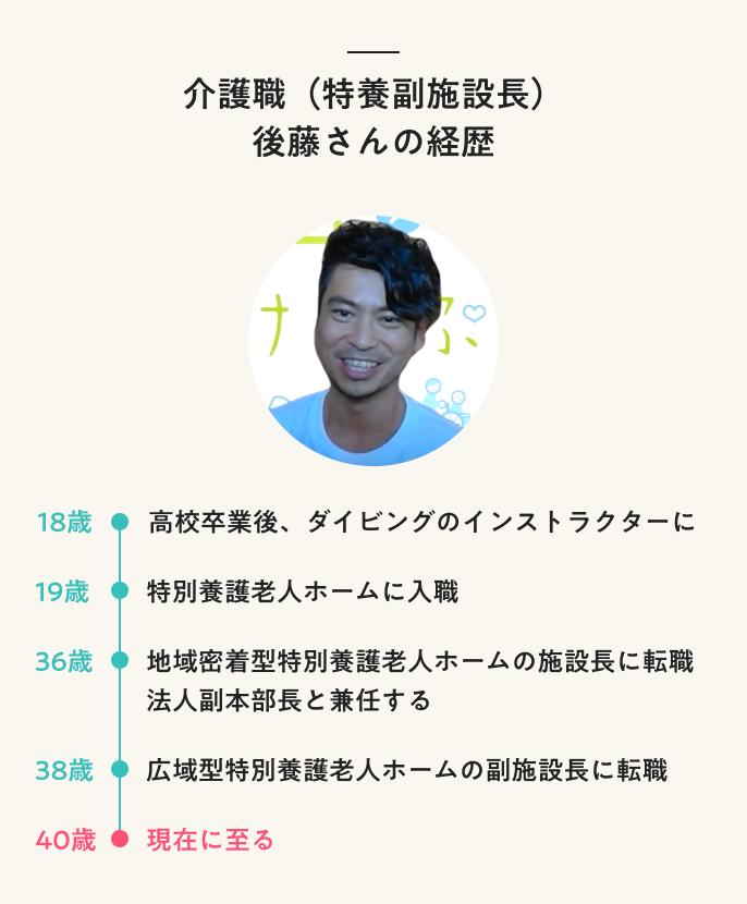 介護職(特養副施設長)後藤さんの経歴